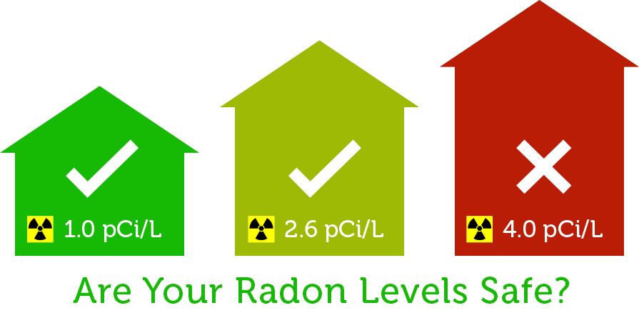 Call Cooks Radon - we know how to detect radon gas