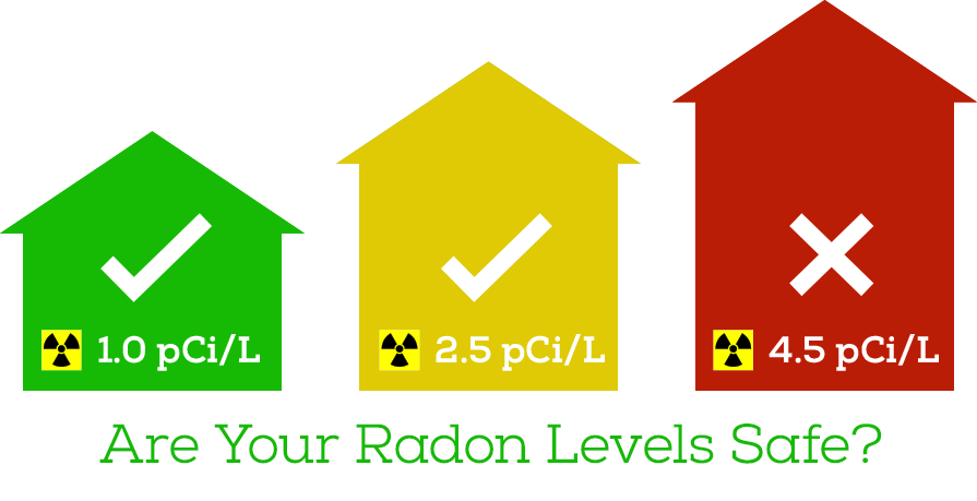 Does radon smell? No - you need to test for radon gas.